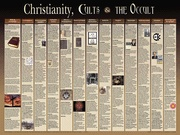 Christianity, Cults & the Occult, Laminated Wall Chart